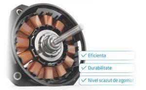 motor prosmart inverter